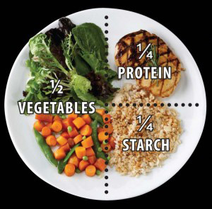 portion size vegetables, protein & starch